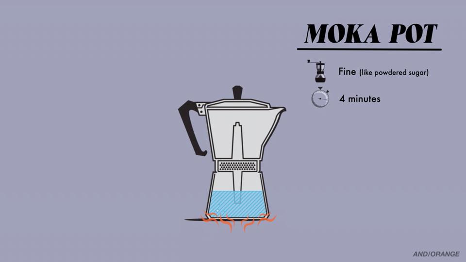 Como hacer cafe 1