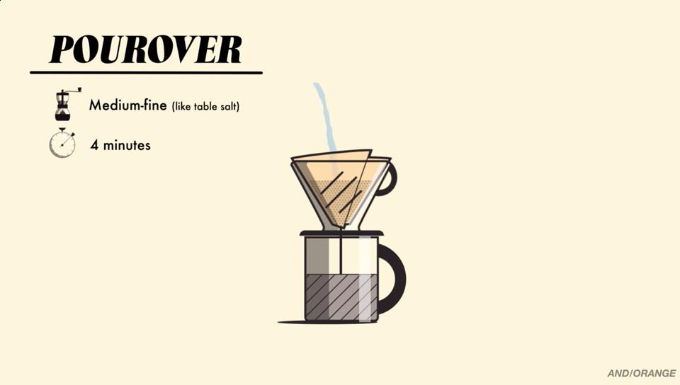 Como hacer cafe 3