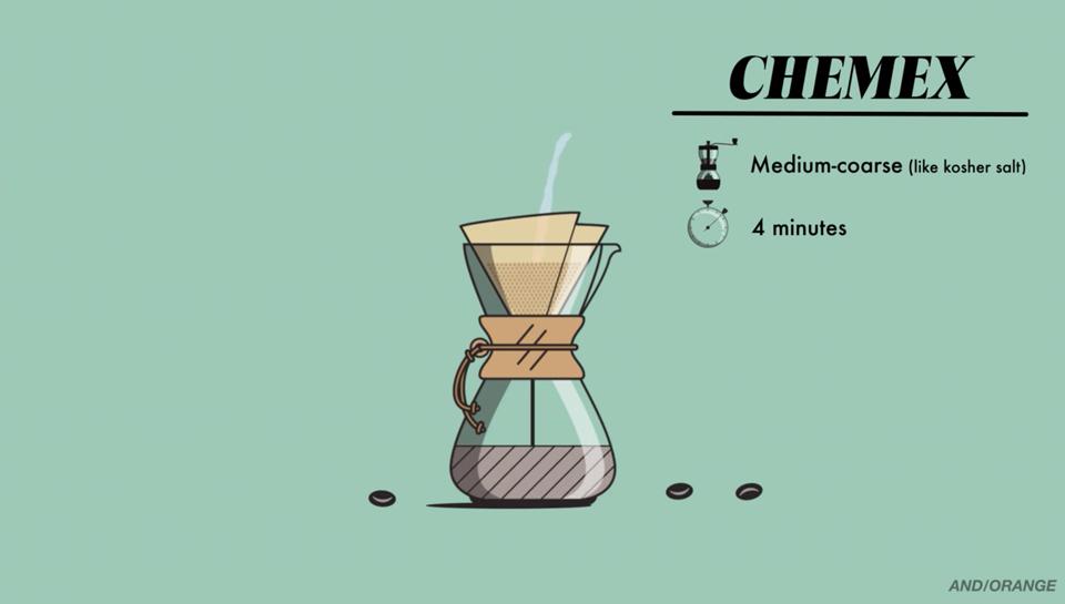 Como hacer cafe 2